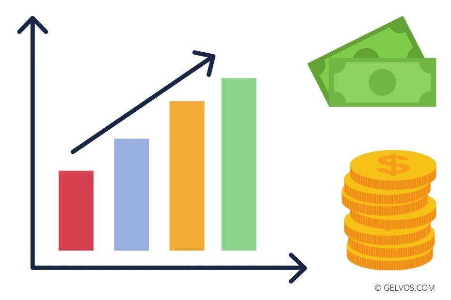 Calculate interest-compound-interest