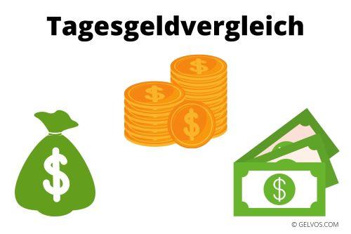 Tagesgeldvergleich