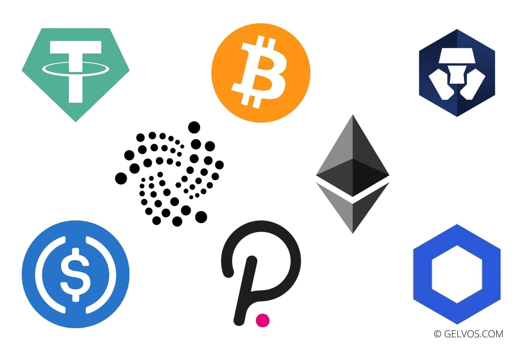 Kryptowährung-Plattformen