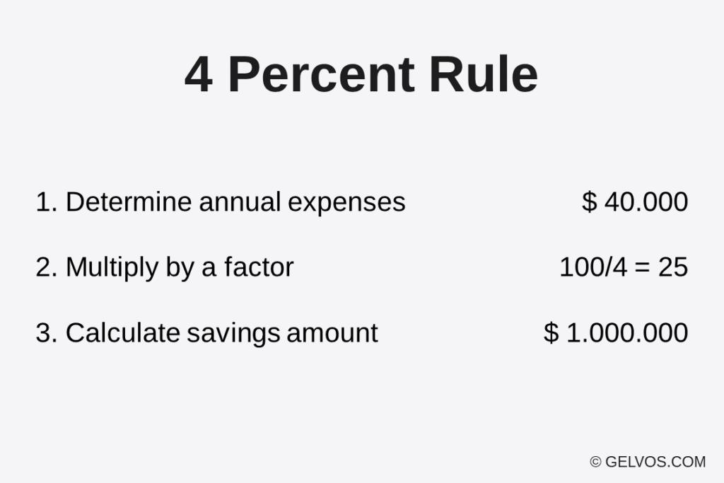 4-percent-rule